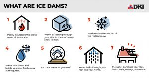 What_Are_Ice_dams
