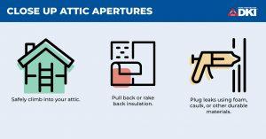 Close_Attic_Apertures