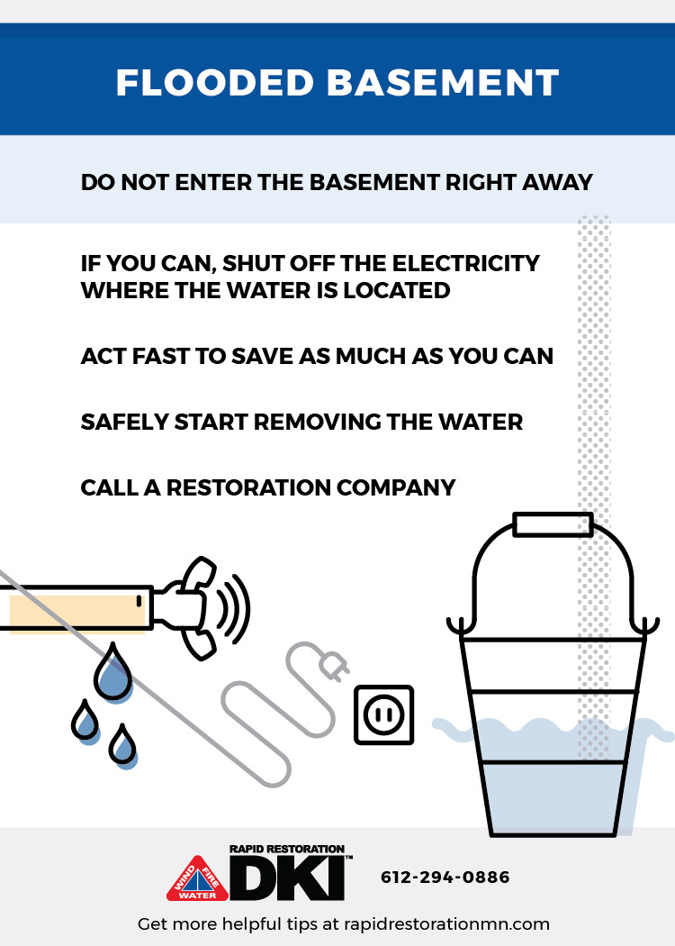 Weu0027ll Get Your Property Back To Normal In No Time! In The Meantime, Hereu0027s  What You Should Do If You Find Your Basement Floods: