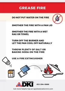 A short guide with instructions on how to put out a grease fire.