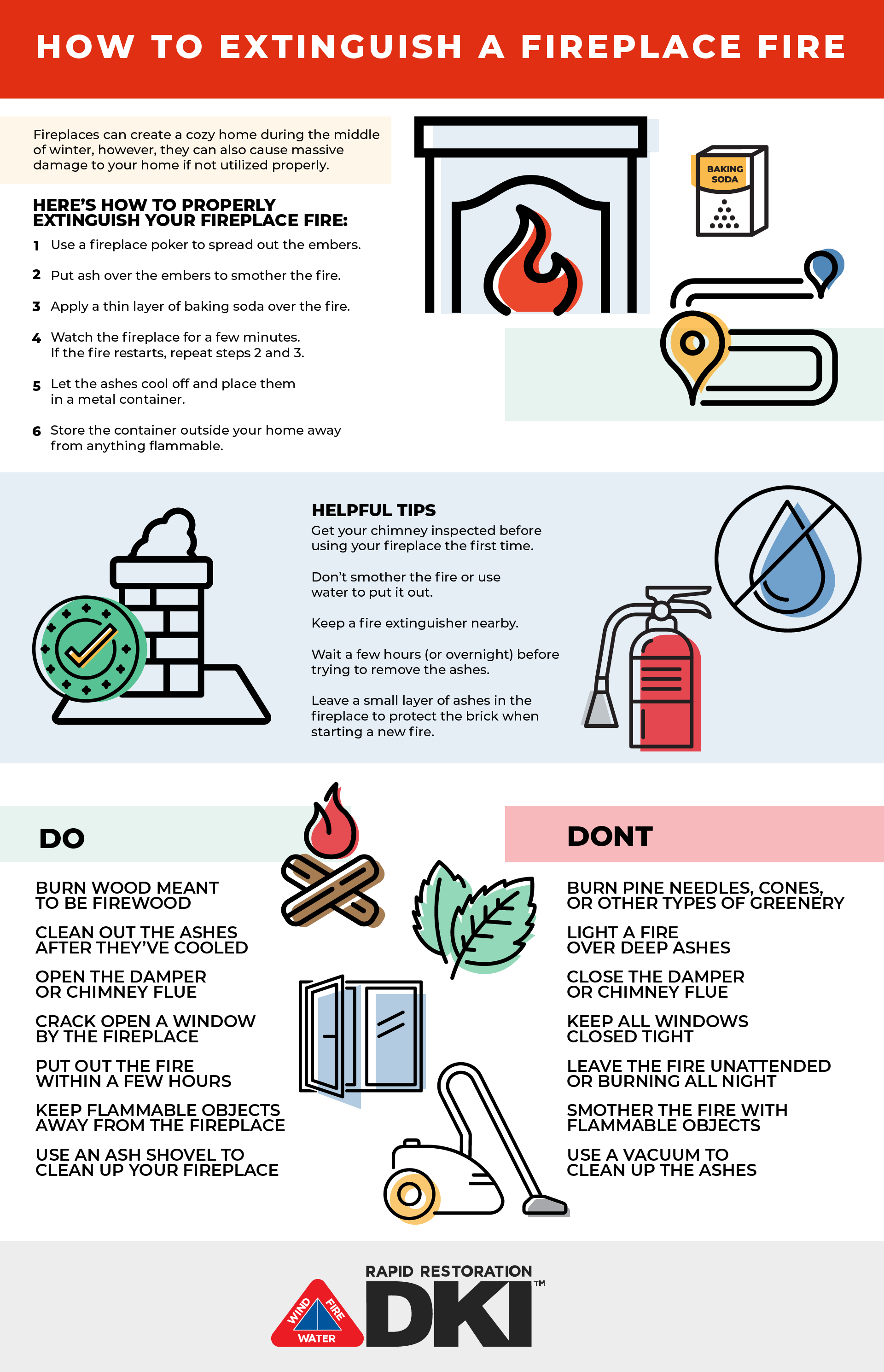 An infographic outlining what to do to put out a fireplace fire.